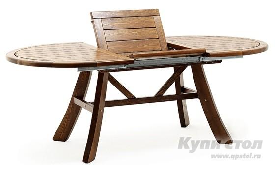 Деревянный стол 961022 КупиСтол.Ru 47510.000